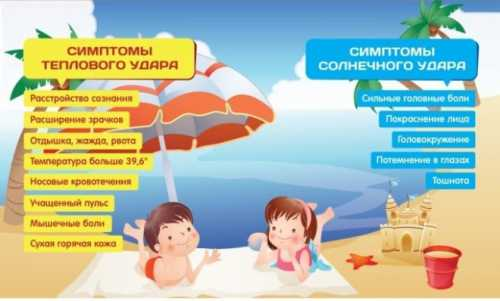 симптомы и профилактика кори